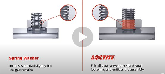 LOCTITE vs Spring Washer