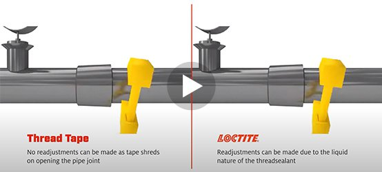 LOCTITE vs Thread Tape